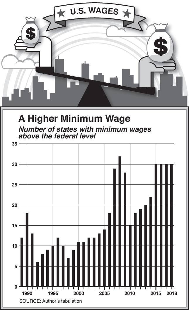 A Higher Minimum Wage (Chart by Alberto Mena)
