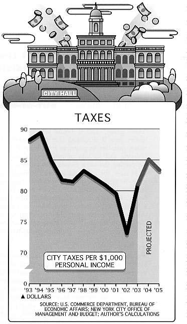 Taxes./>
