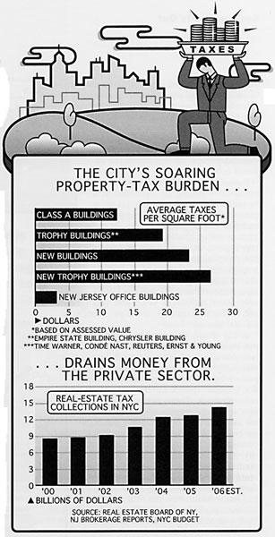 The City's Soaring Property-Tax Burden.
