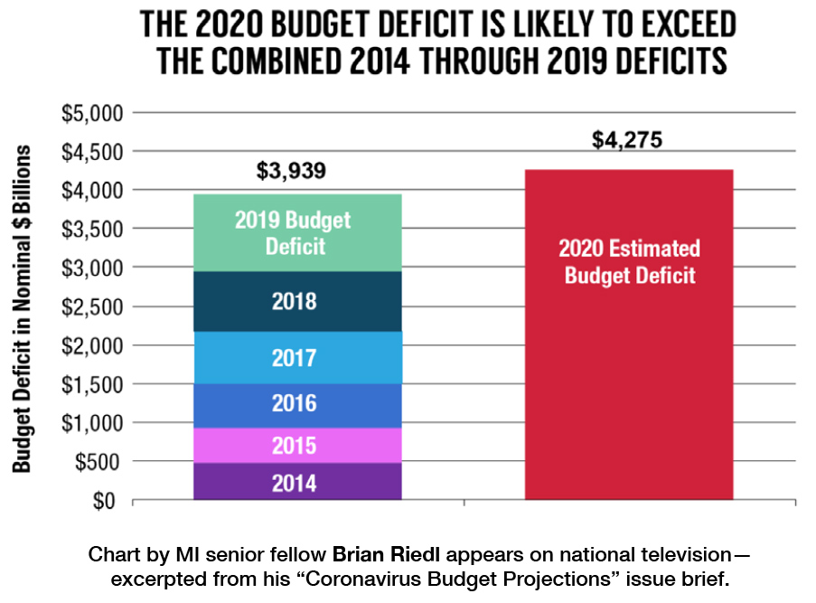 The 2020 Budget Deficit