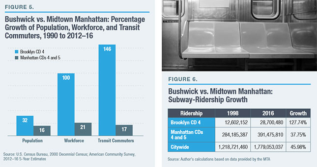 New York City Subway Map March 1998.New York S Economic Future Rides On Its Subways Subway Ridership