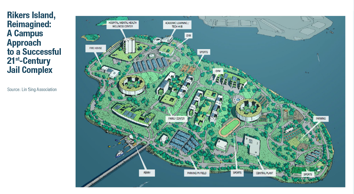 Rikers Island, Reimagined: A Campus Approach to a Successful 21st-Century Jail Complex