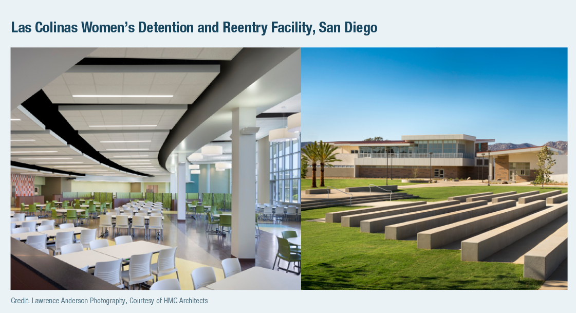 Las Colinas Women's Detention and Reentry Facility, San Diego