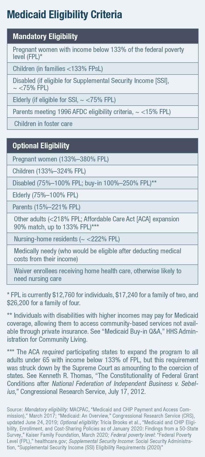 Medicaid Eligibility Criteria