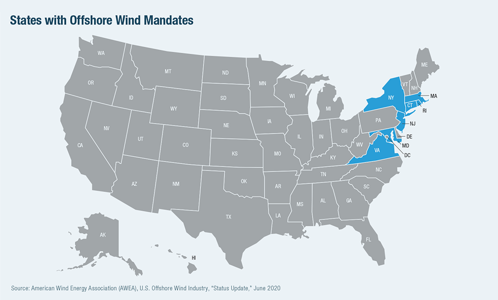 States with Offshore Wind Mandates