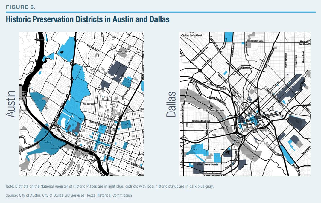 Historic Preservation Districts in Austin and Dallas