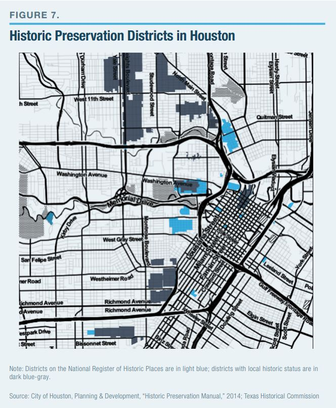 Historic Preservation Districts in Houston