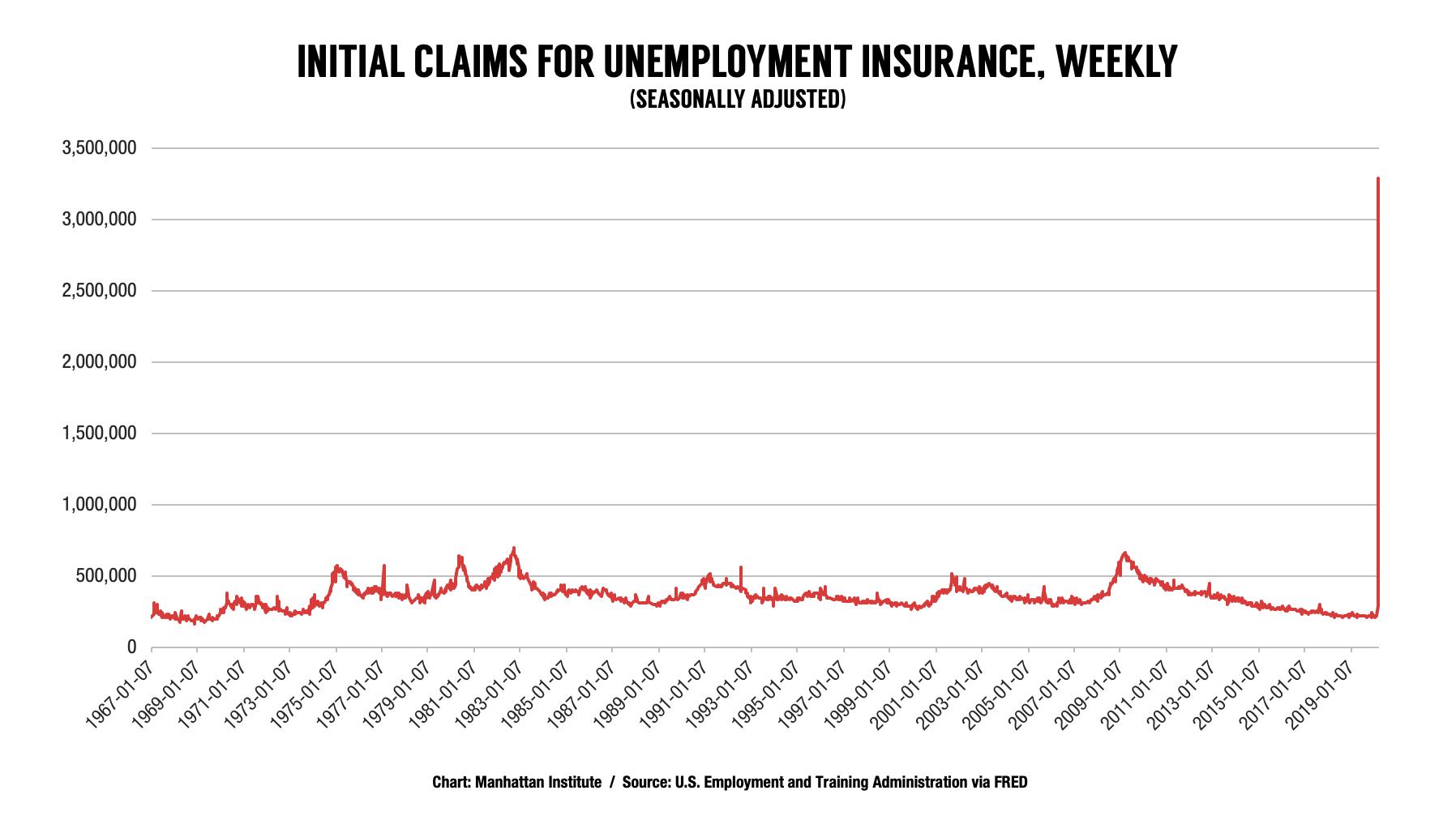 unemployment-insurance-stimulus